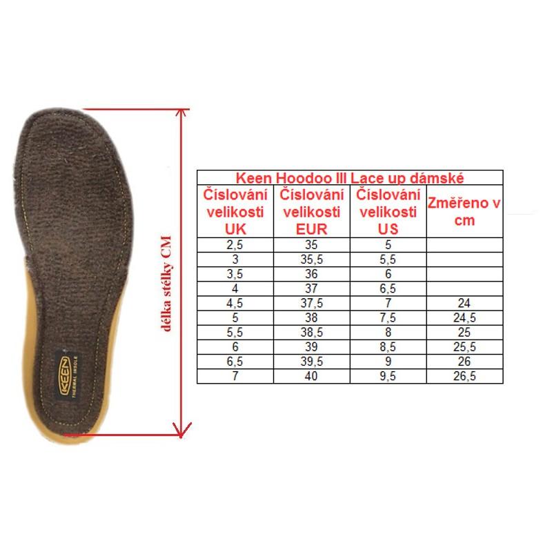 3124c2a5e58 ... Keen Hoodoo III Lace Up WP W black magnet dámské zimní nepromokavé boty  (2